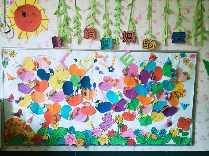 三八妇女节节,幼儿园大班主题墙 - 中国幼儿教师培训